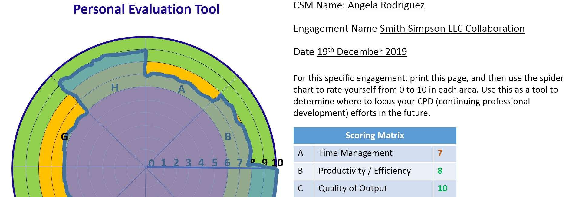 The CSM Personal Evaluation Tool